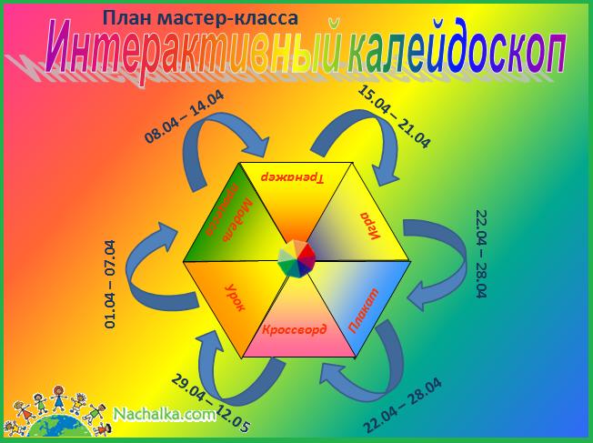 """Мастер - класс """"Интерактивный"""